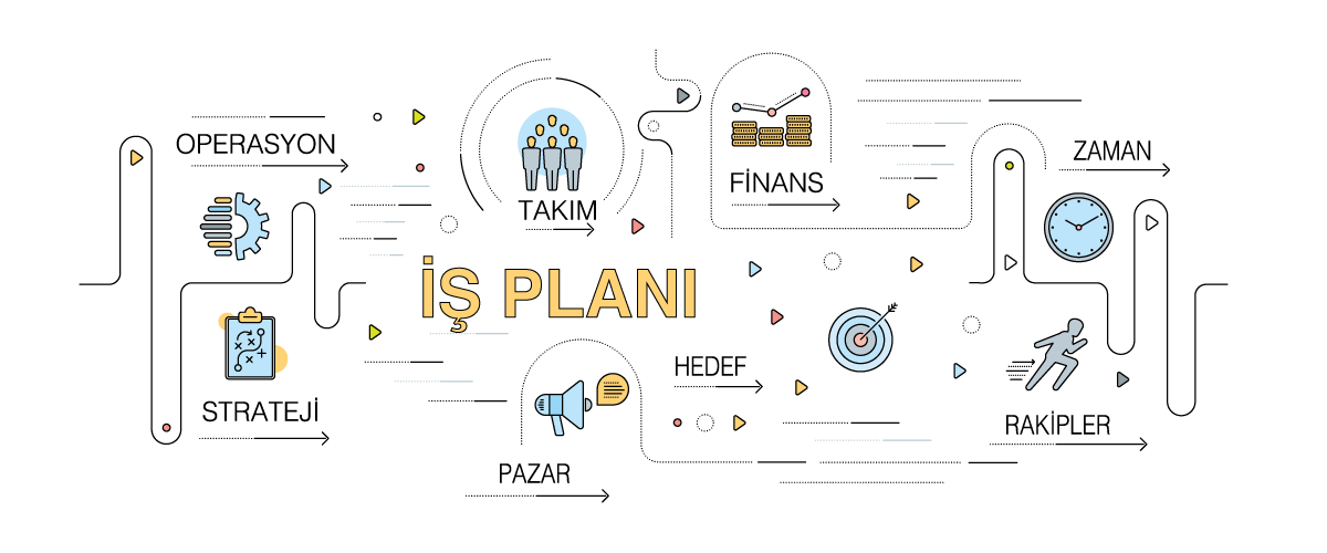 is_plani